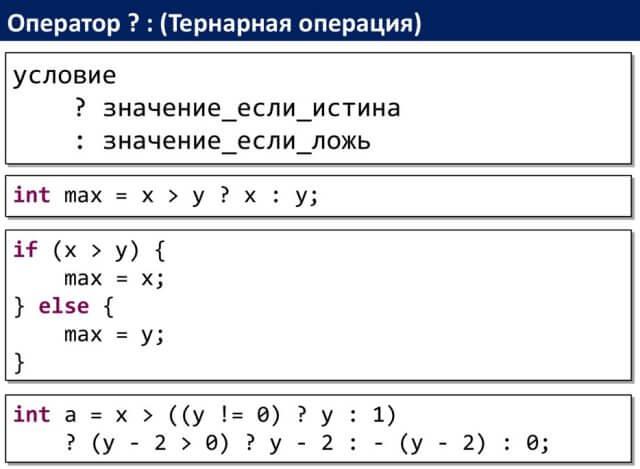тернарный оператор Java пример