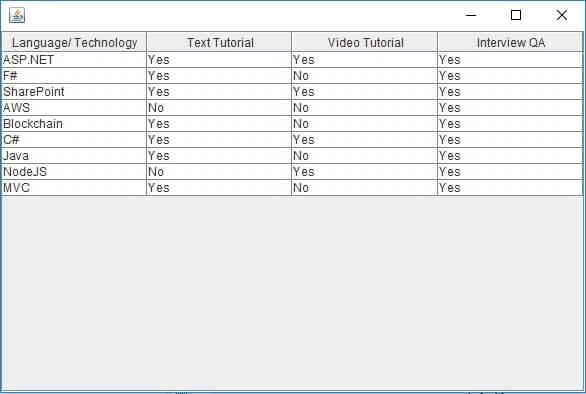Отмена выбора диапазона строк из таблицы