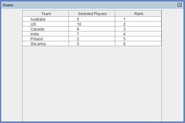 значения из ячейки таблицы с помощью TableModel