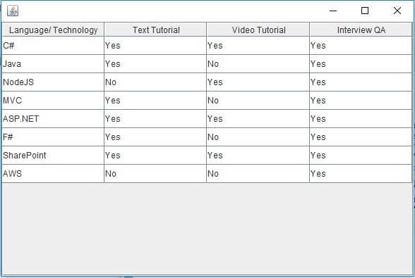 Удаление первой строки из таблицы с помощью DefaultTableModel